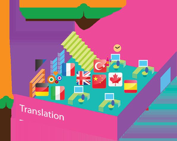prime2K__0007_Translation
