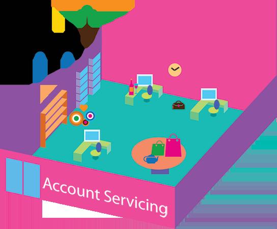 prime2K__0009_Account-Servicing